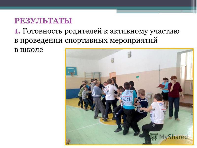 РЕЗУЛЬТАТЫ 1. Готовность родителей к активному участию в проведении спортивных мероприятий в школе