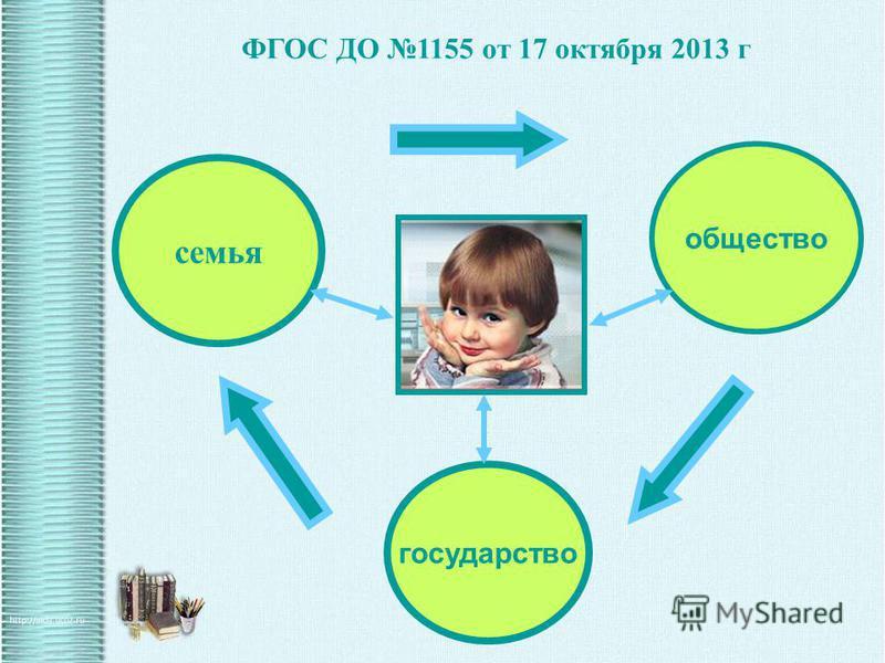 государство семья общество ФГОС ДО 1155 от 17 октября 2013 г