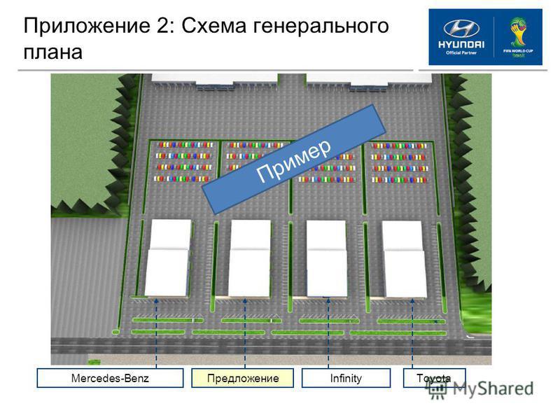 Приложение 2: Схема генерального плана Mercedes-BenzПредложениеInfinityToyota Пример