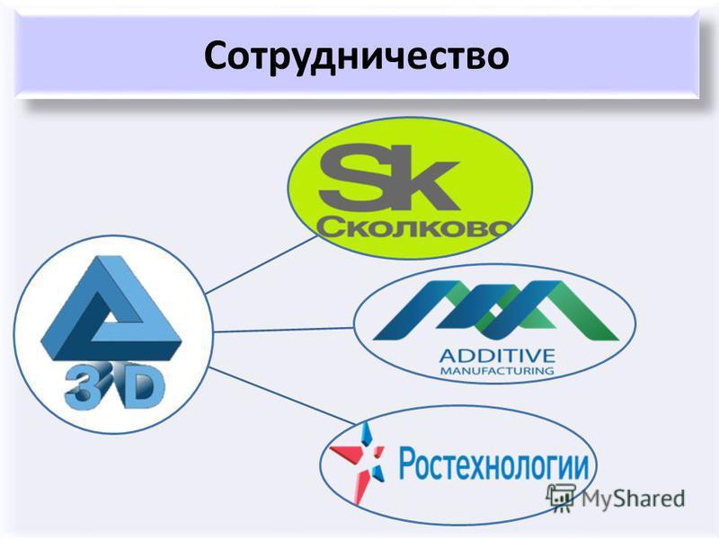 сотрудничество Сотрудничество