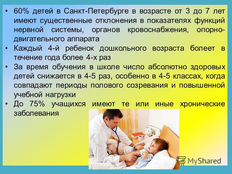 60% детей в Санкт-Петербурге в возрасте от 3 до 7 лет имеют существенные отклонения в показателях функций нервной системы, органов кровоснабжения, опорно- двигательного аппарата Каждый 4-й ребенок дошкольного возраста болеет в течение года более 4-х
