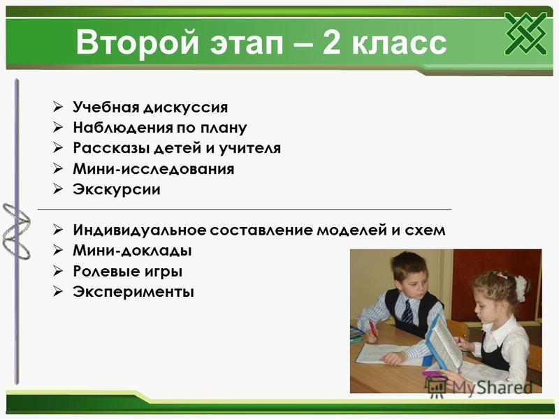 Второй этап – 2 класс Учебная дискуссия Наблюдения по плану Рассказы детей и учителя Мини-исследования Экскурсии Индивидуальное составление моделей и схем Мини-доклады Ролевые игры Эксперименты