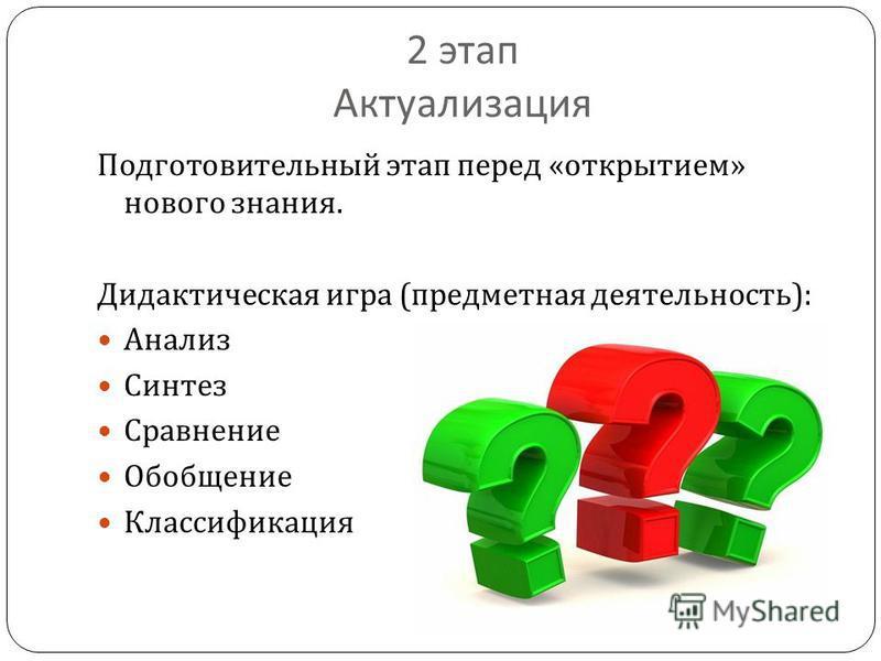 2 этап Актуализация Подготовительный этап перед « открытием » нового знания. Дидактическая игра ( предметная деятельность ): Анализ Синтез Сравнение Обобщение Классификация