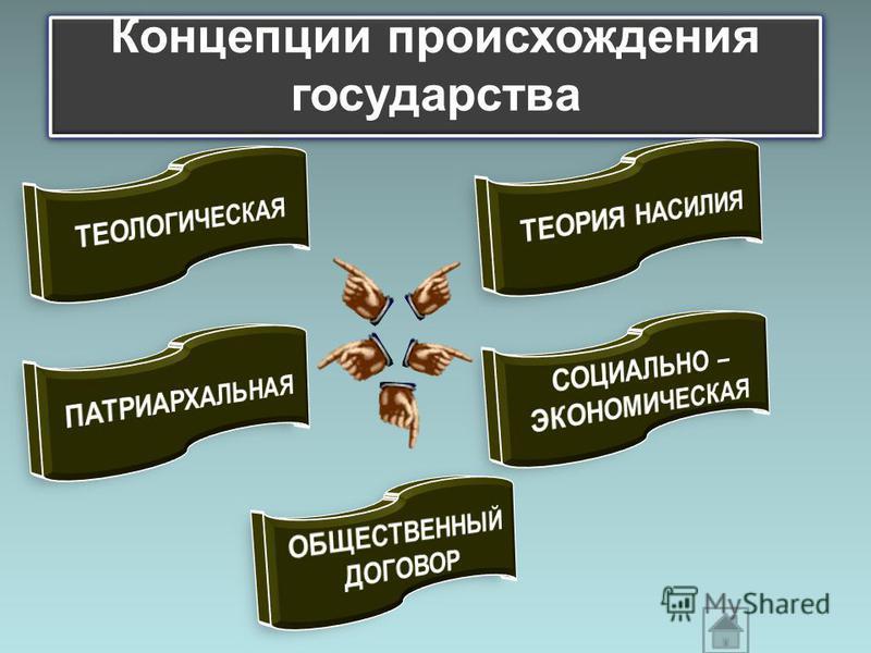Концепции происхождения государства