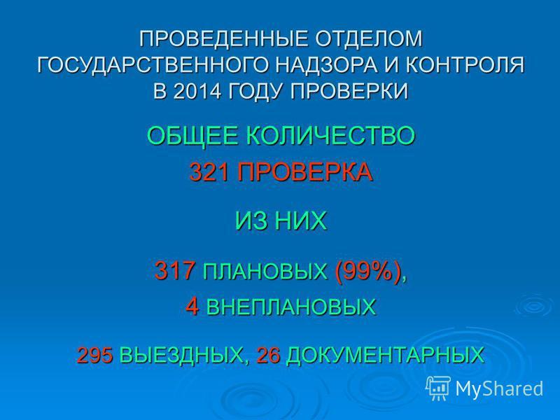 ПРОВЕДЕННЫЕ ОТДЕЛОМ ГОСУДАРСТВЕННОГО НАДЗОРА И КОНТРОЛЯ В 2014 ГОДУ ПРОВЕРКИ ОБЩЕЕ КОЛИЧЕСТВО 321 ПРОВЕРКА ИЗ НИХ 317 ПЛАНОВЫХ (99%), 4 ВНЕПЛАНОВЫХ 295 ВЫЕЗДНЫХ, 26 ДОКУМЕНТАРНЫХ
