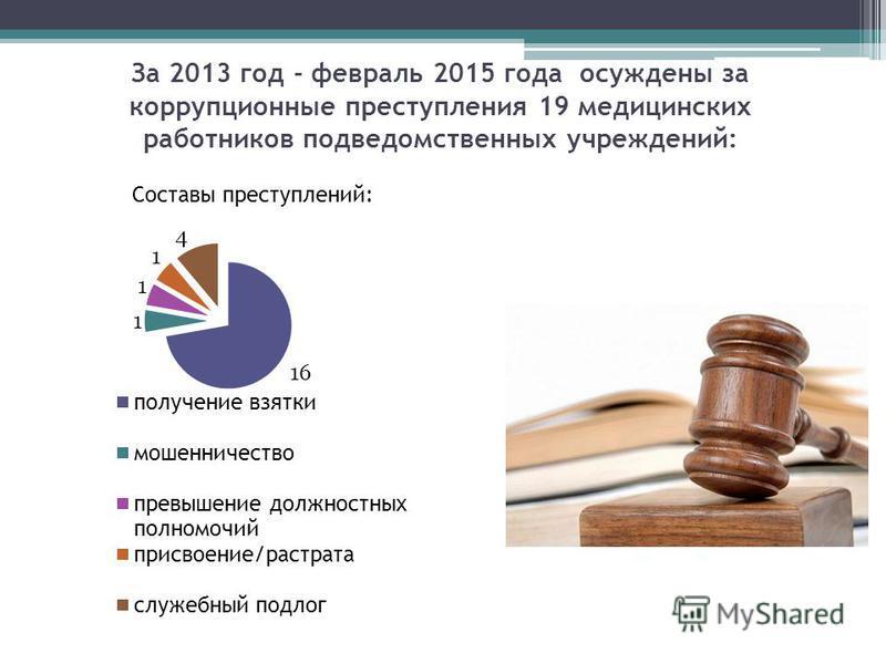 За 2013 год - февраль 2015 года осуждены за коррупционные преступления 19 медицинских работников подведомственных учреждений: Составы преступлений: