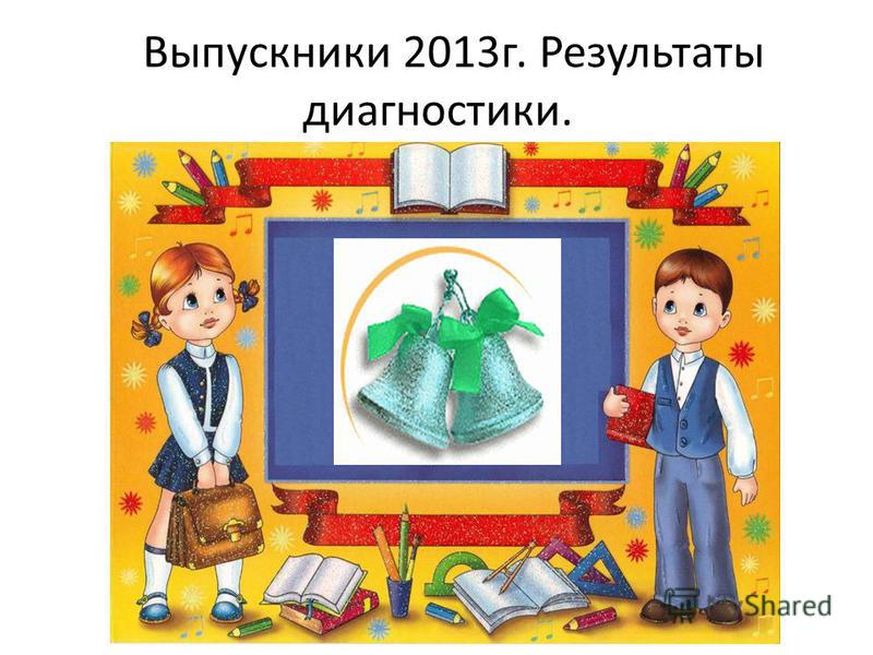 Выпускники 2013 г. Результаты диагностики.