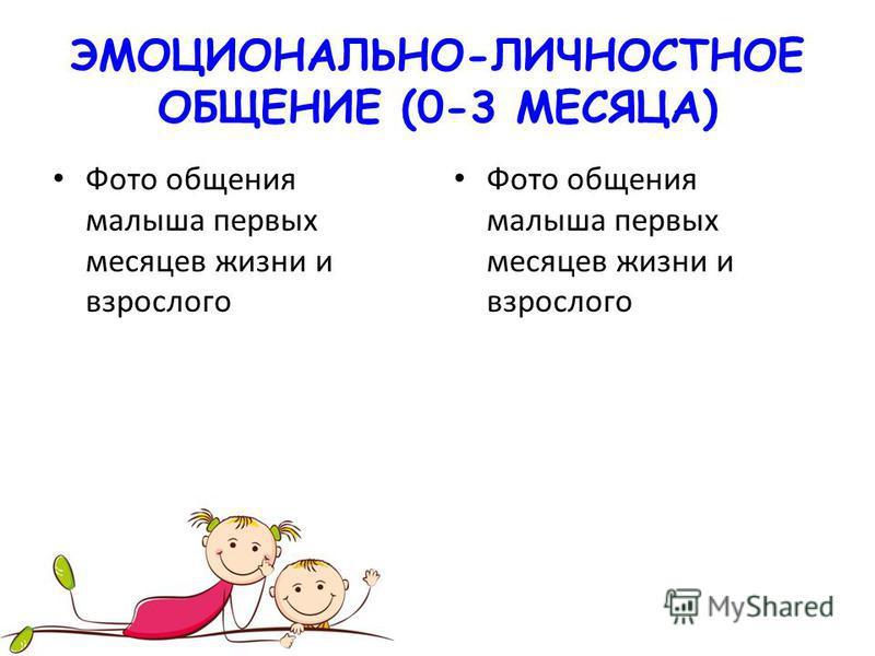 ЭМОЦИОНАЛЬНО-ЛИЧНОСТНОЕ ОБЩЕНИЕ (0-3 МЕСЯЦА) Фото общения малыша первых месяцев жизни и взрослого