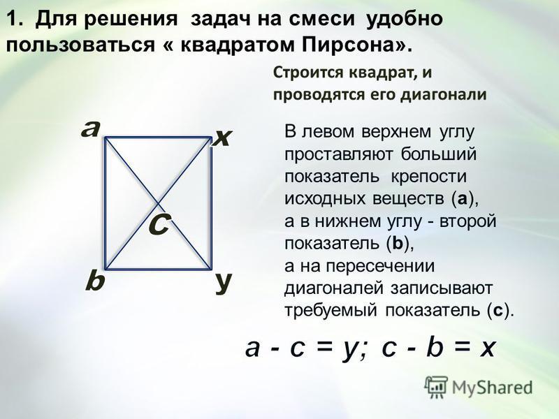 Строится квадрат, и проводятся его диагонали В левом верхнем углу проставляют больший показатель крепости исходных веществ (а), а в нижнем углу - второй показатель (b), а на пересечении диагоналей записывают требуемый показатель (с). 1. Для решения з