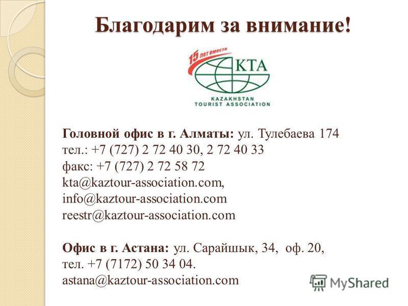 Благодарим за внимание! Благодарим за внимание! Головной офис в г. Алматы: ул. Тулебаева 174 тел.: +7 (727) 2 72 40 30, 2 72 40 33 факс: +7 (727) 2 72 58 72 kta@kaztour-association.com, info@kaztour-association.com reestr@kaztour-association.com Офис