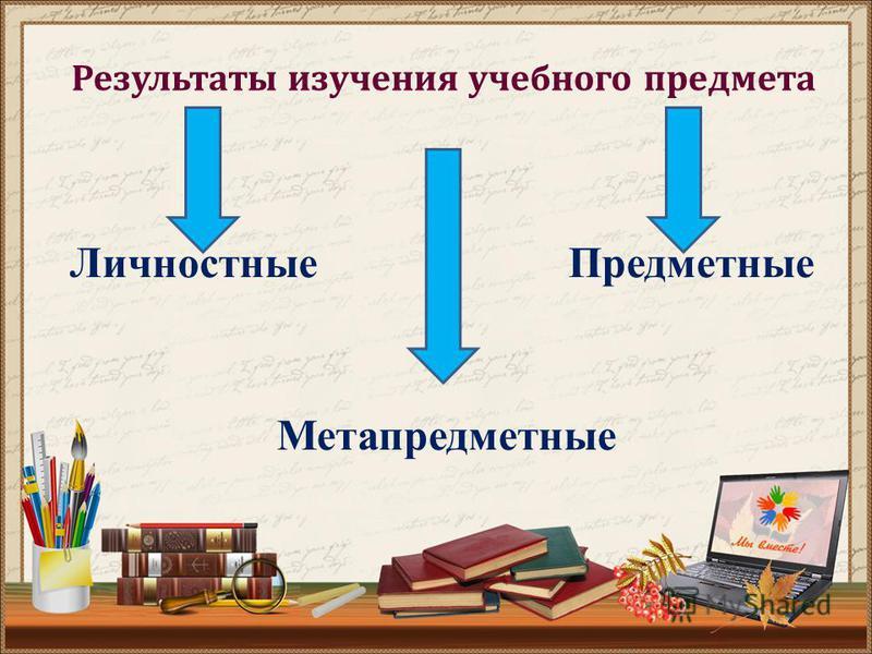 Результаты изучения учебного предмета Личностные Предметные Метапредметные