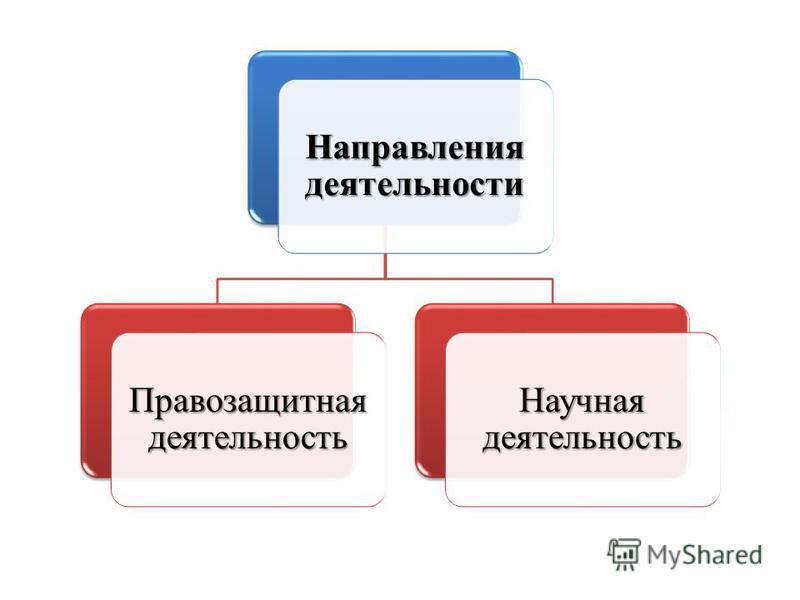 Направления деятельности Правозащитная деятельность Научная деятельность