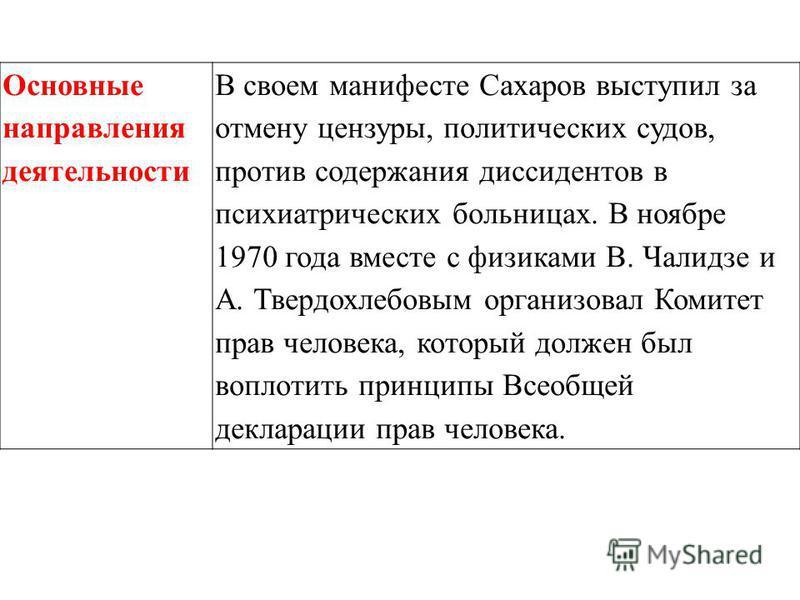Основные направления деятельности В своем манифесте Сахаров выступил за отмену цензуры, политических судов, против содержания диссидентов в психиатрических больницах. В ноябре 1970 года вместе с физиками В. Чалидзе и А. Твердохлебовым организовал Ком
