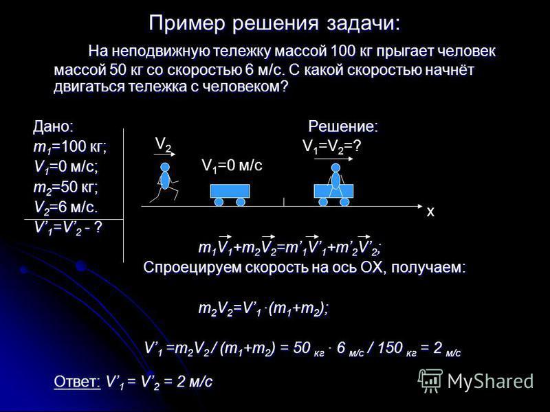 Пример решения задачи: На неподвижную тележку массой 100 кг прыгает человек массой 50 кг со скоростью 6 м/с. С какой скоростью начнёт двигаться тележка с человеком? Дано:Решение: m 1 =100 кг; V 1 =0 м/с; m 2 =50 кг; V 2 =6 м/с. V 1 =V 2 - ? m 1 V 1 +