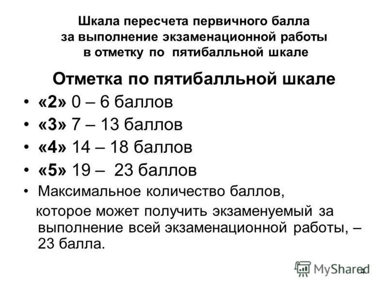 Шкала пересчета первичного балла за выполнение экзаменационной работы в отметку по пятибалльной шкале Отметка по пятибалльной шкале «2» 0 – 6 баллов «3» 7 – 13 баллов «4» 14 – 18 баллов «5» 19 – 23 баллов Максимальное количество баллов, которое может