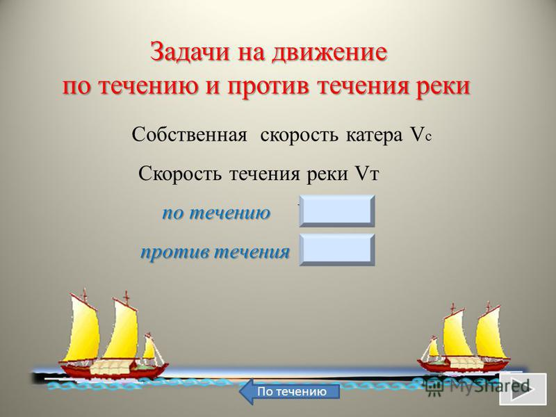 Задачи на движение по течению и против течения реки Собственная скорость катера V c Скорость течения реки Vт по течению Vc+Vт против течения Vc-Vт По течению