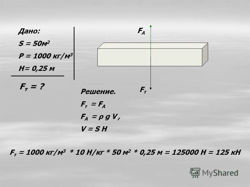 Дано: S = 50 м 2 Ρ = 1000 кг/м 3 H= 0,25 м F т = ? FтFт FAFA Решение. F т = F А F A = ρ g V, V = S H F т = 1000 кг/м 3 * 10 Н/кг * 50 м 2 * 0,25 м = 125000 Н = 125 кН