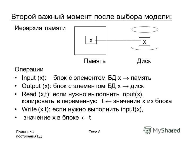 Принципы построения БД Тема 815 Второй важный момент после выбора модели: Иерархия памяти Операции Input (x): блок с элементом БД x память Output (x): блок с элементом БД x диск Read (x,t): если нужно выполнить input(x), копировать в переменную t зна