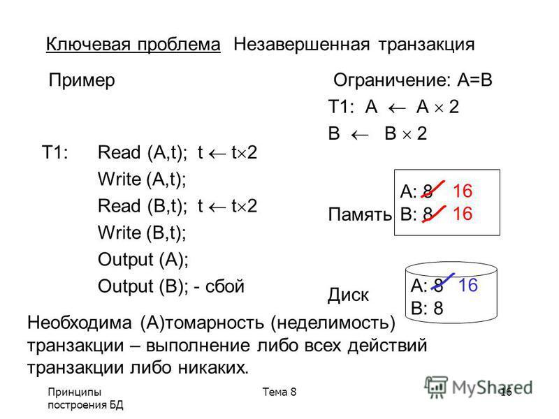 Принципы построения БД Тема 816 Ключевая проблема Незавершенная транзакция Пример Ограничение: A=B T1: A A 2 B B 2 Память Диск T1:Read (A,t); t t 2 Write (A,t); Read (B,t); t t 2 Write (B,t); Output (A); Output (B); - сбой A: 8 B: 8 16 A: 8 B: 8 16 Н