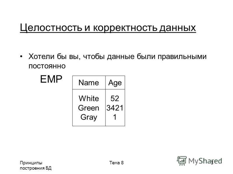 Принципы построения БД Тема 83 Целостность и корректность данных Хотели бы вы, чтобы данные были правильными постоянно EMP Name White Green Gray Age 52 3421 1