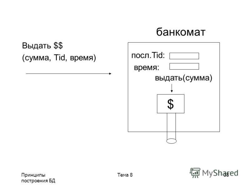 Принципы построения БД Тема 838 банкомат Выдать $$ (сумма, Tid, время) $ выдать(сумма) посл.Tid: время: