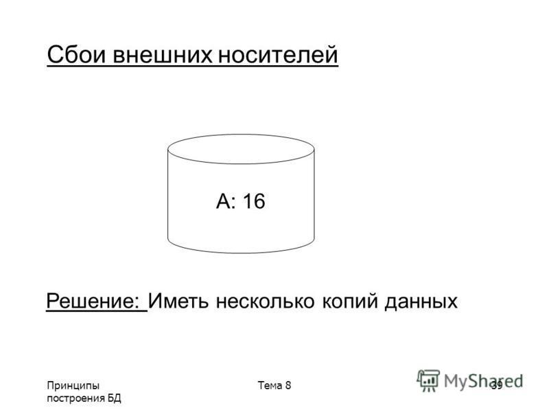 Принципы построения БД Тема 839 Сбои внешних носителей A: 16 Решение: Иметь несколько копий данных
