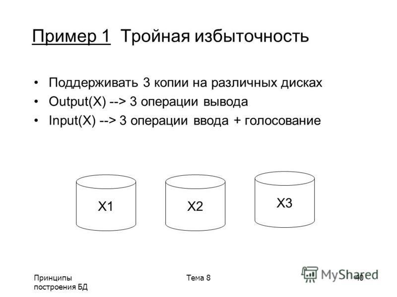 Принципы построения БД Тема 840 Пример 1 Тройная избыточность Поддерживать 3 копии на различных дисках Output(X) --> 3 операции вывода Input(X) --> 3 операции ввода + голосование X1X2 X3