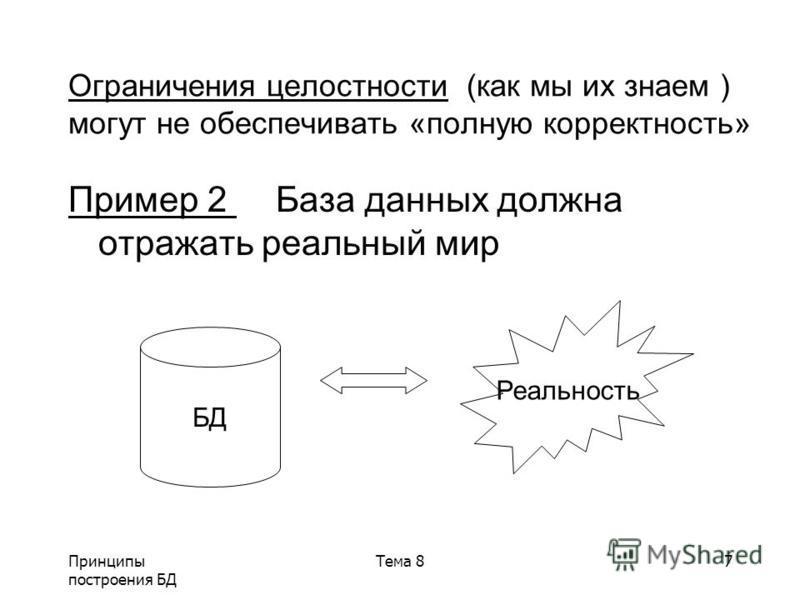 Принципы построения БД Тема 87 Пример 2 База данных должна отражать реальный мир БД Реальность Ограничения целостности (как мы их знаем ) могут не обеспечивать «полную корректность»