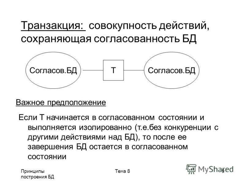 Принципы построения БД Тема 89 Транзакция: совокупность действий, сохраняющая согласованность БД Согласов.БД T Важное предположение Если T начинается в согласованном состоянии и выполняется изолированно (т.е.без конкуренции с другими действиями над Б