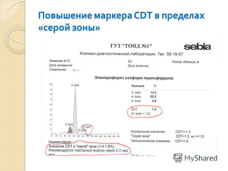 Повышение маркера CDT в пределах « серой зоны »