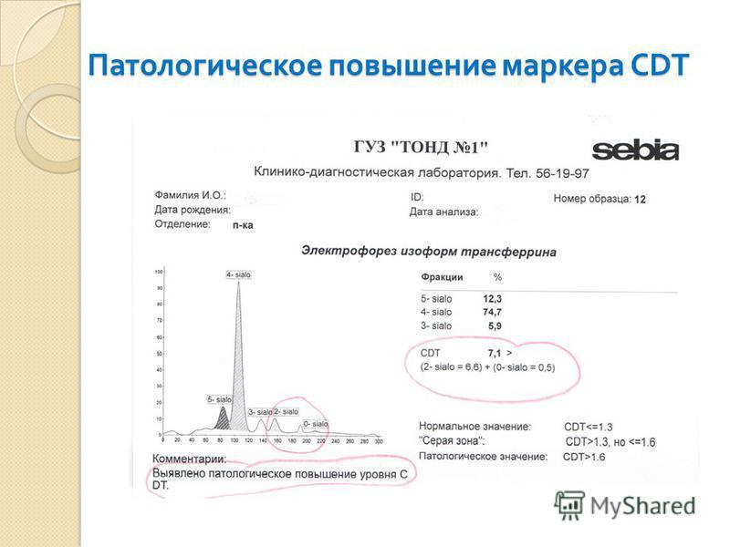 Патологическое повышение маркера CDT