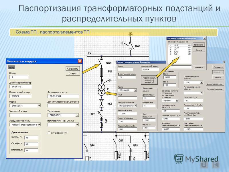 Паспортизация трансформаторных подстанций и распределительных пунктов Схема ТП, паспорта элементов ТП