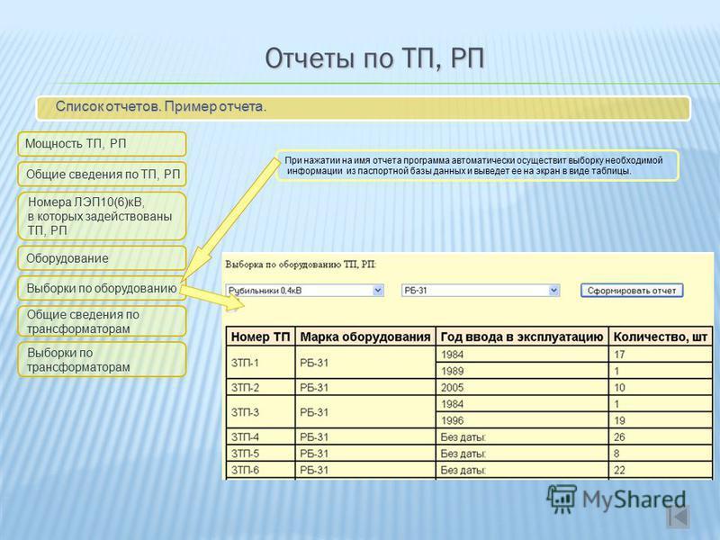 Отчеты по ТП, РП Список отчетов. Пример отчета. Мощность ТП, РП Выборки по трансформаторам Оборудование Общие сведения по ТП, РП Номера ЛЭП10(6)кВ, в которых задействованы ТП, РП Выборки по оборудованию Общие сведения по трансформаторам При нажатии н