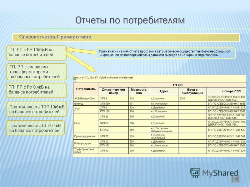 Отчеты по потребителям Список отчетов. Пример отчета. ТП, РП с РУ 10(6)кВ на балансе потребителей Протяженность ЛЭП 10(6)кВ на балансе потребителей ТП, РП с силовыми трансформаторами на балансе потребителей При нажатии на имя отчета программа автомат
