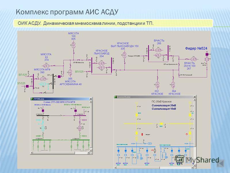Комплекс программ АИС АСДУ ОИК АСДУ. Динамическая мнемосхема линии, подстанции и ТП.