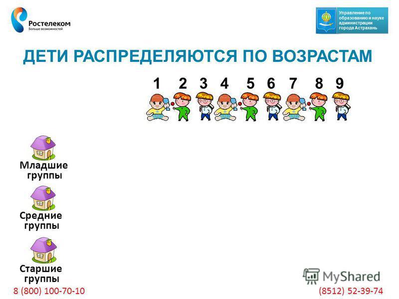 КАК ФОРМИРУЕТСЯ ЭЛЕКТРОННАЯ ОЧЕРЕДЬ: 124 36 5 8 (800) 100-70-10 (8512) 52-39-74 Заявки располагаются в хронологическом порядке одновременно по всему г.Астрахани и по каждому детскому саду в отдельности. Дети с внеочередными и первоочередными льготами