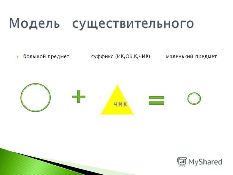 большой предмет суффикс (ИК,ОК,К,ЧИК) маленький предмет