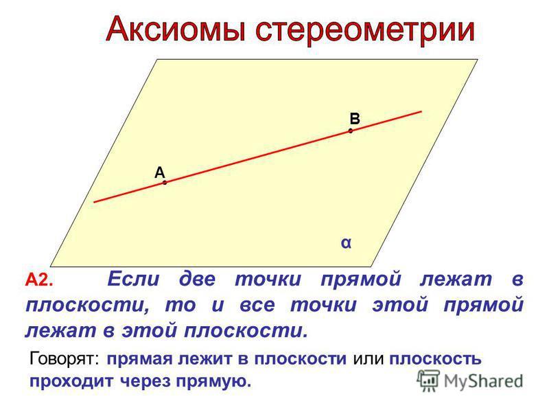 А В α А2. Если две точки прямой лежат в плоскости, то и все точки этой прямой лежат в этой плоскости. Говорят: прямая лежит в плоскости или плоскость проходит через прямую.