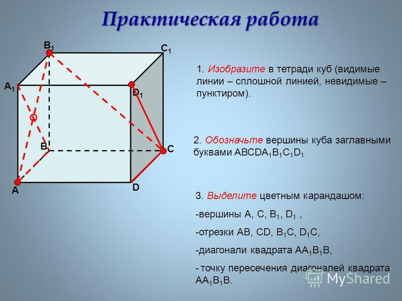 Практическая работа 1. Изобразите в тетради куб (видимые линии – сплошной линией, невидимые – пунктиром). 2. Обозначьте вершины куба заглавными буквами АВСDА 1 В 1 С 1 D 1. А В С D D1D1 С1С1 В1В1 А1А1 3. Выделите цветным карандашом: -вершины А, С, В
