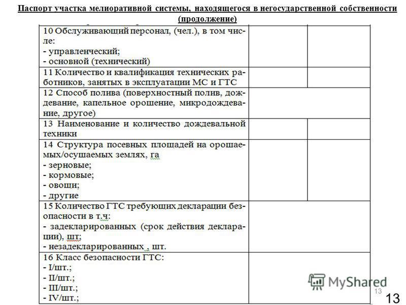 13 Паспорт участка мелиоративной системы, находящегося в негосударственной собственности (продолжение) 13