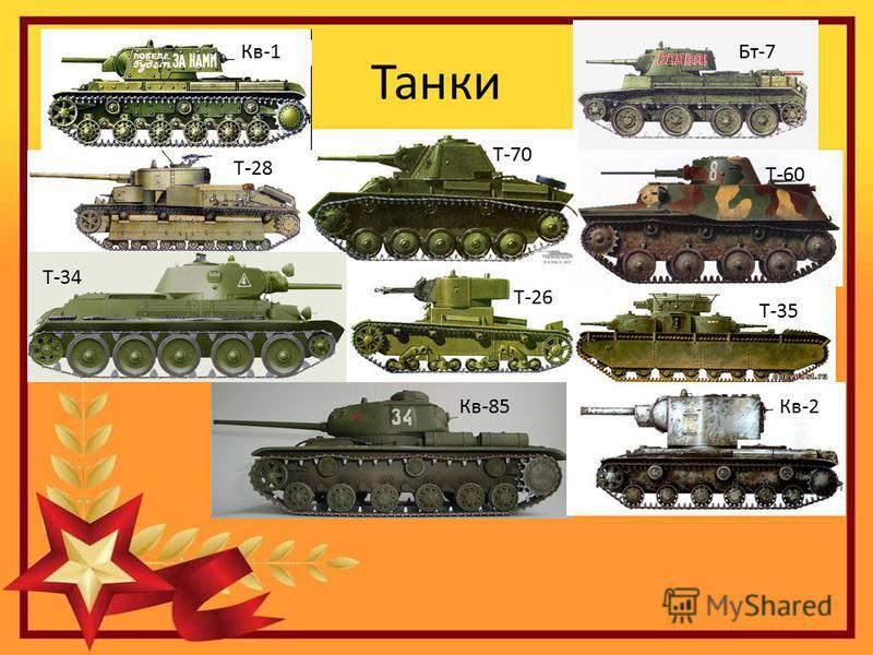 Танки Т-26 Т-28 Бт-7 Т-60 Т-70 Т-35 Т-34 Кв-1 Кв-2Кв-85Кв-2