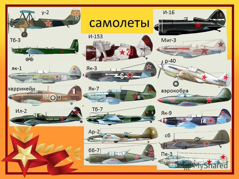 самолеты у-2И-16 Тб-3Миг-3 И-153 як-1Як-3 р-40 харрикейн Як-7 аэрокобра Ил-2 Тб-7 Як-9 Ар-2 бб-7 сб Пе-3
