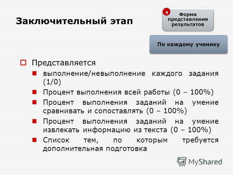 Заключительный этап Форма представления результатов 4 По каждому ученику Представляется выполнение/невыполнение каждого задания (1/0) Процент выполнения всей работы (0 – 100%) Процент выполнения заданий на умение сравнивать и сопоставлять (0 – 100%)