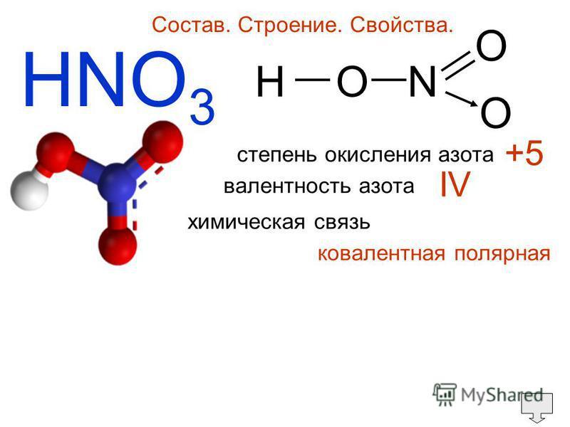 HNO 3 Состав. Строение. Свойства. HON O O степень окисления азота валентность азота +5 IV химическая связь ковалентная полярная