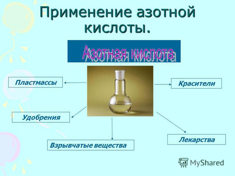 Применение азотной кислоты. Удобрения Взрывчатые вещества Красители Лекарства Пластмассы