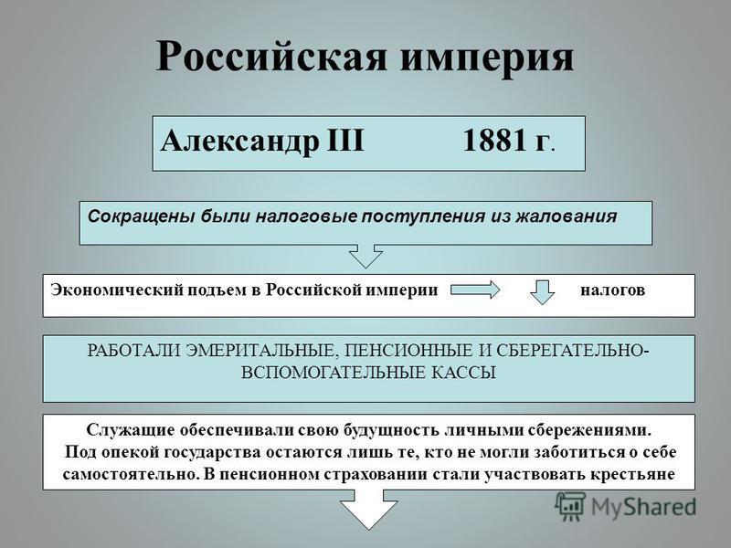 Российская империя Александр III 1881 г. Сокращены были налоговые поступления из жалования Экономический подъем в Российской империи налогов РАБОТАЛИ ЭМЕРИТАЛЬНЫЕ, ПЕНСИОННЫЕ И СБЕРЕГАТЕЛЬНО- ВСПОМОГАТЕЛЬНЫЕ КАССЫ Служащие обеспечивали свою будущност
