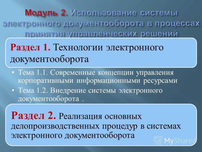 Раздел 1. Технологии электронного документооборота Тема 1.1. Современные концепции управления корпоративными информационными ресурсами Тема 1.2. Внедрение системы электронного документооборота. Раздел 2. Реализация основных делопроизводственных проце