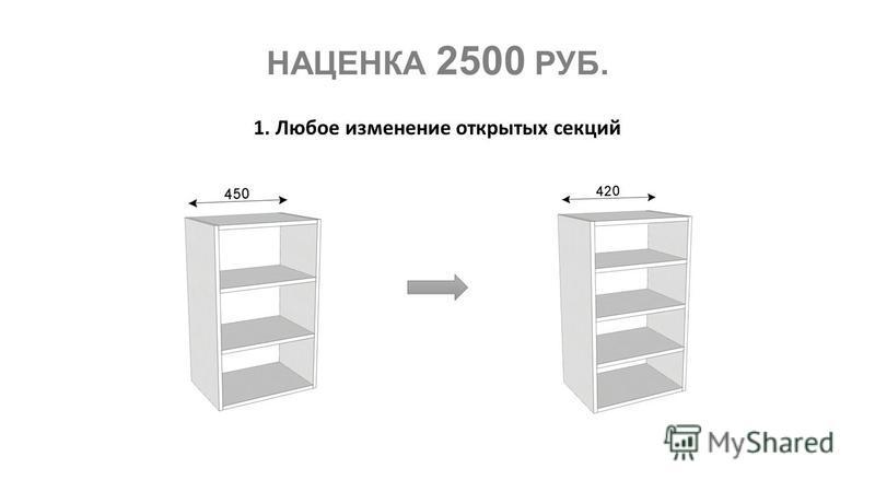 НАЦЕНКА 2500 РУБ. 1. Любое изменение открытых секций