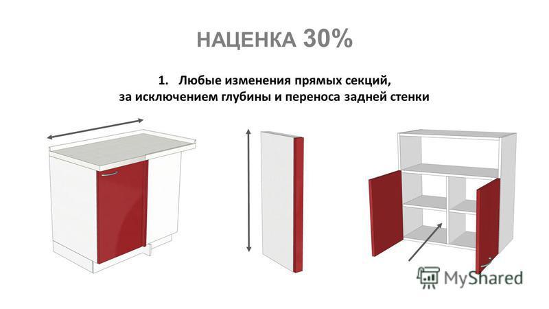 НАЦЕНКА 30% 1. Любые изменения прямых секций, за исключением глубины и переноса задней стенки