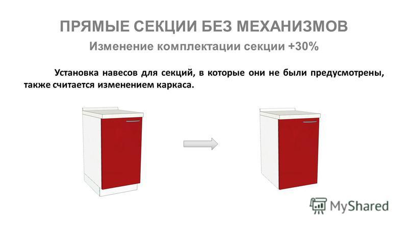 ПРЯМЫЕ СЕКЦИИ БЕЗ МЕХАНИЗМОВ Изменение комплектации секции +30% Установка навесов для секций, в которые они не были предусмотрены, также считается изменением каркаса.